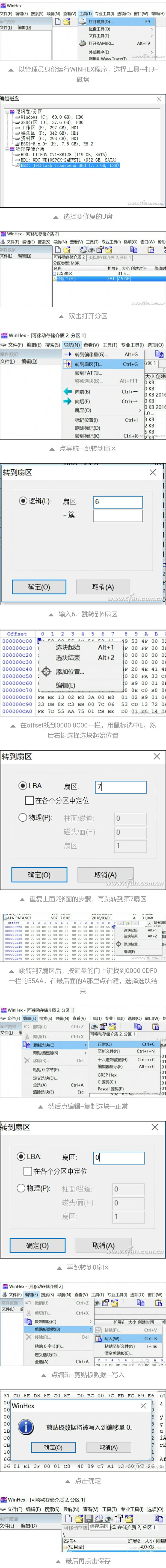 U盘提示格式化 解决的三种绝技